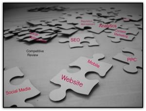 Using Social Media To Build Links